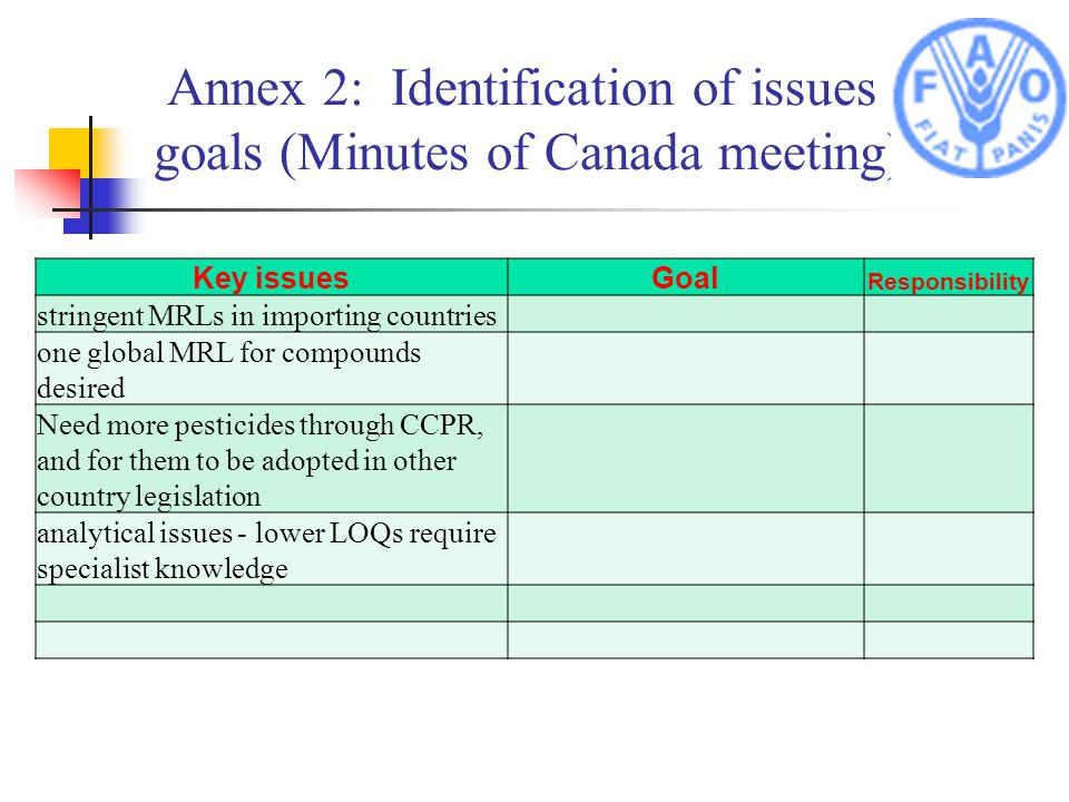 Annex 2: Identification of issues and goals (Minutes of Canada meeting) Key issuesGoal Responsibility stringent MRLs in importing countries one global MRL for compounds desired Need more pesticides through CCPR, and for them to be adopted in other country legislation analytical issues - lower LOQs require specialist knowledge