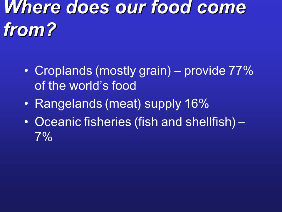Where does our food come from? Croplands (mostly grain) – provide 77% of the world's food Rangelands (meat) supply 16% Oceanic fisheries (fish and she
