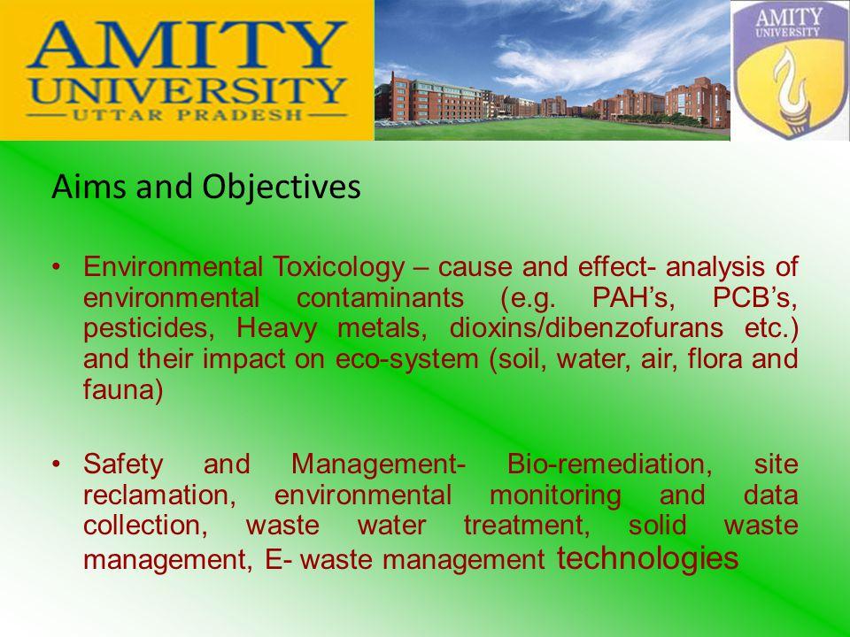 Name: Shalini Thakur Designation: Senior Research Fellow Qualification: M.Sc.