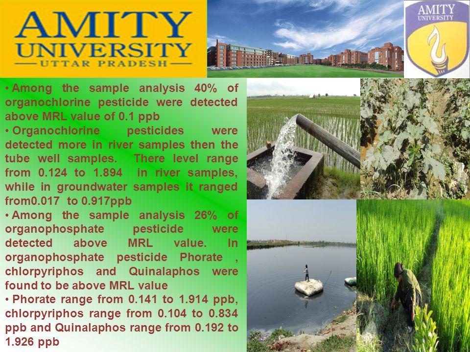 Name: Ashwani Kumar Designation: Junior Research Fellow Qualification: M.Sc.