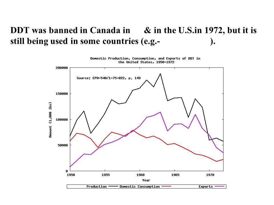 DDT was banned in Canada in & in the U.S.in 1972, but it is still being used in some countries (e.g.- ).