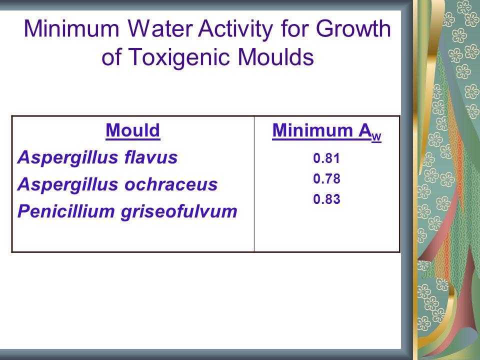 Minimum Water Activity for Growth of Toxigenic Moulds Mould Aspergillus flavus Aspergillus ochraceus Penicillium griseofulvum Minimum A w 0.81 0.78 0.83