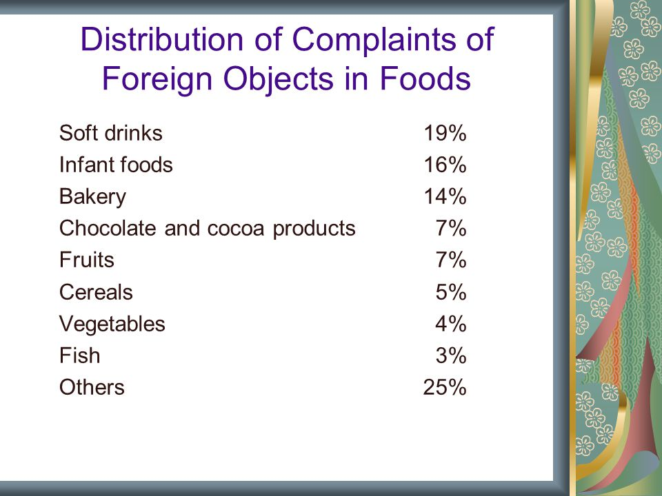 Distribution of Complaints of Foreign Objects in Foods Soft drinks19% Infant foods16% Bakery14% Chocolate and cocoa products 7% Fruits 7% Cereals 5% Vegetables 4% Fish 3% Others 25%