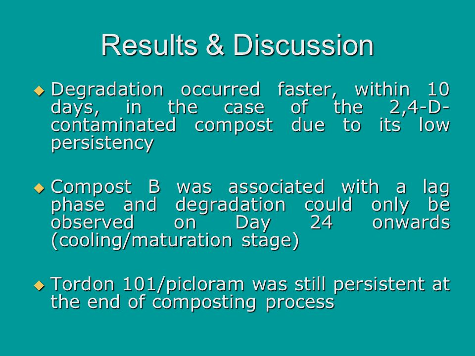 Results & Discussion  Degradation occurred faster, within 10 days, in the case of the 2,4-D- contaminated compost due to its low persistency  Compost B was associated with a lag phase and degradation could only be observed on Day 24 onwards (cooling/maturation stage)  Tordon 101/picloram was still persistent at the end of composting process