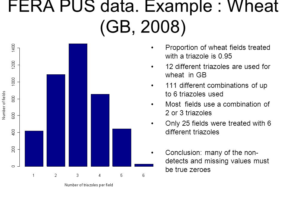 FERA PUS data. Example : Wheat (GB, 2008) Proportion of wheat fields treated with a triazole is 0.95 12 different triazoles are used for wheat in GB 1