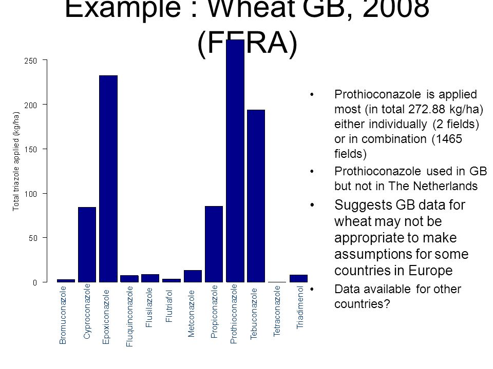 Example : Wheat GB, 2008 (FERA) Prothioconazole is applied most (in total 272.88 kg/ha) either individually (2 fields) or in combination (1465 fields) Prothioconazole used in GB but not in The Netherlands Suggests GB data for wheat may not be appropriate to make assumptions for some countries in Europe Data available for other countries.