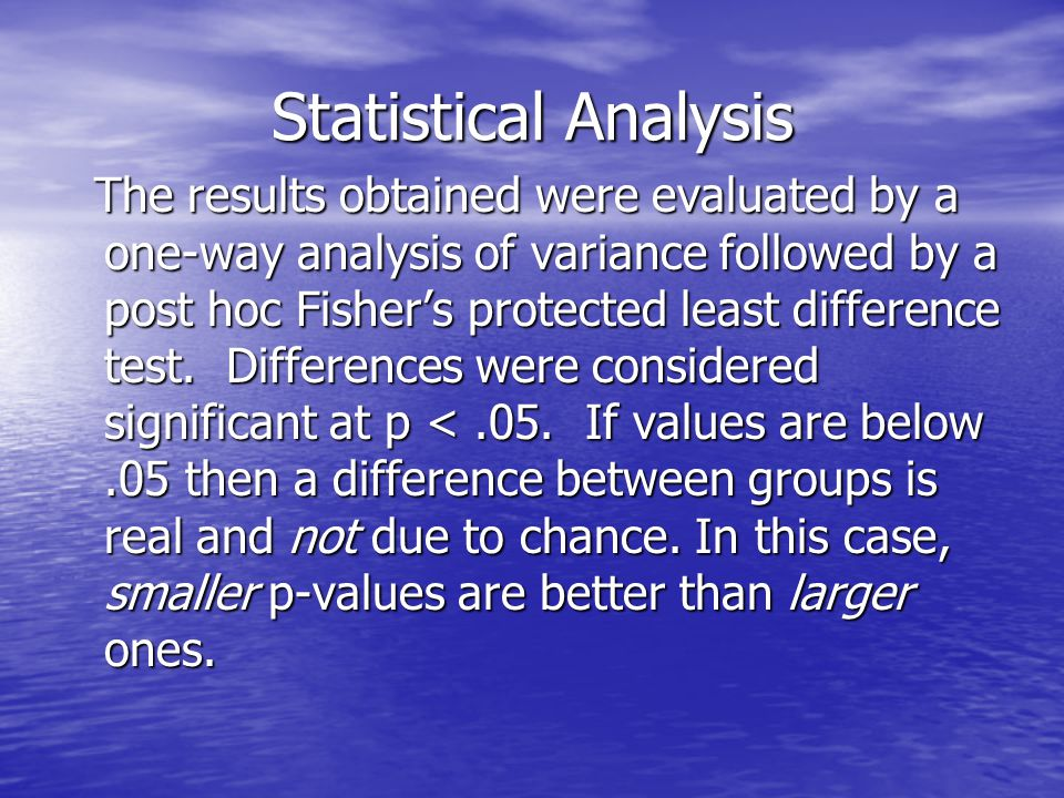 Statistical Analysis The results obtained were evaluated by a one-way analysis of variance followed by a post hoc Fisher's protected least difference