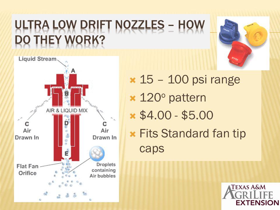  15 – 100 psi range  120 o pattern  $4.00 - $5.00  Fits Standard fan tip caps