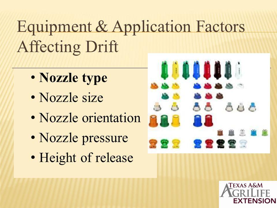 Equipment & Application Factors Affecting Drift Nozzle type Nozzle size Nozzle orientation Nozzle pressure Height of release