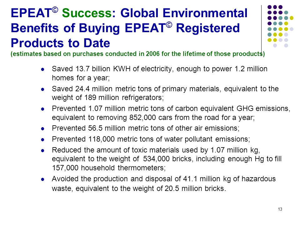 13 EPEAT © Success: Global Environmental Benefits of Buying EPEAT © Registered Products to Date (estimates based on purchases conducted in 2006 for th