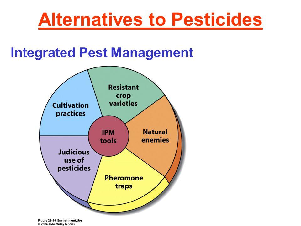 Alternatives to Pesticides Integrated Pest Management