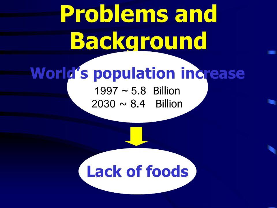 Problems and Background World's population increase 1997  5.8 Billion 2030~ 8.4 Billion Lack of foods
