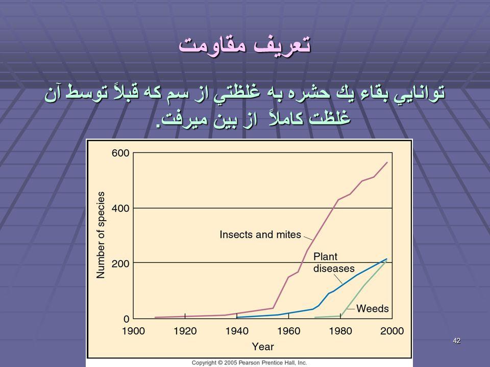 تعریف مقاومت توانايي بقاء يك حشره به غلظتي از سم كه قبلاً توسط آن غلظت كاملاً از بين ميرفت. 42