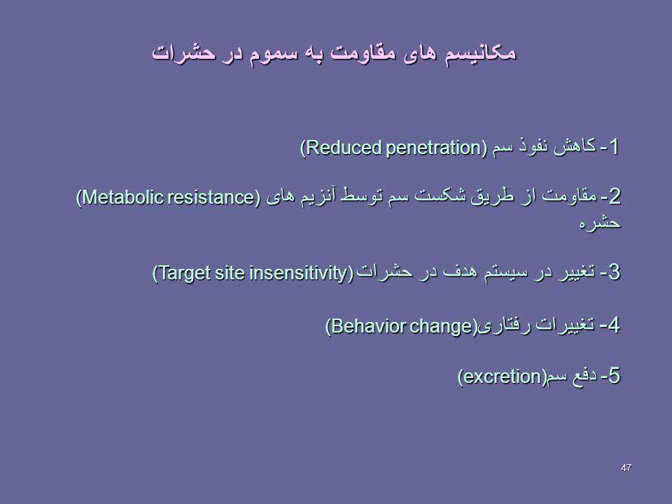 مکانیسم های مقاومت به سموم در حشرات مکانیسم های مقاومت به سموم در حشرات (Reduced penetration) 1- کاهشنفوذسم (Reduced penetration) 1- کاهش نفوذ سم (Metabolic resistance) 2- مقاومت از طریق شکست سم توسط آنزیم های حشر ه (Target site insensitivity) تغییر در سیستم هدف در حشرات 3- (Behavior change) 4 - تغییرات رفتاری (Behavior change) 4 - تغییرات رفتاری (excretion) 5- دفع سم 47