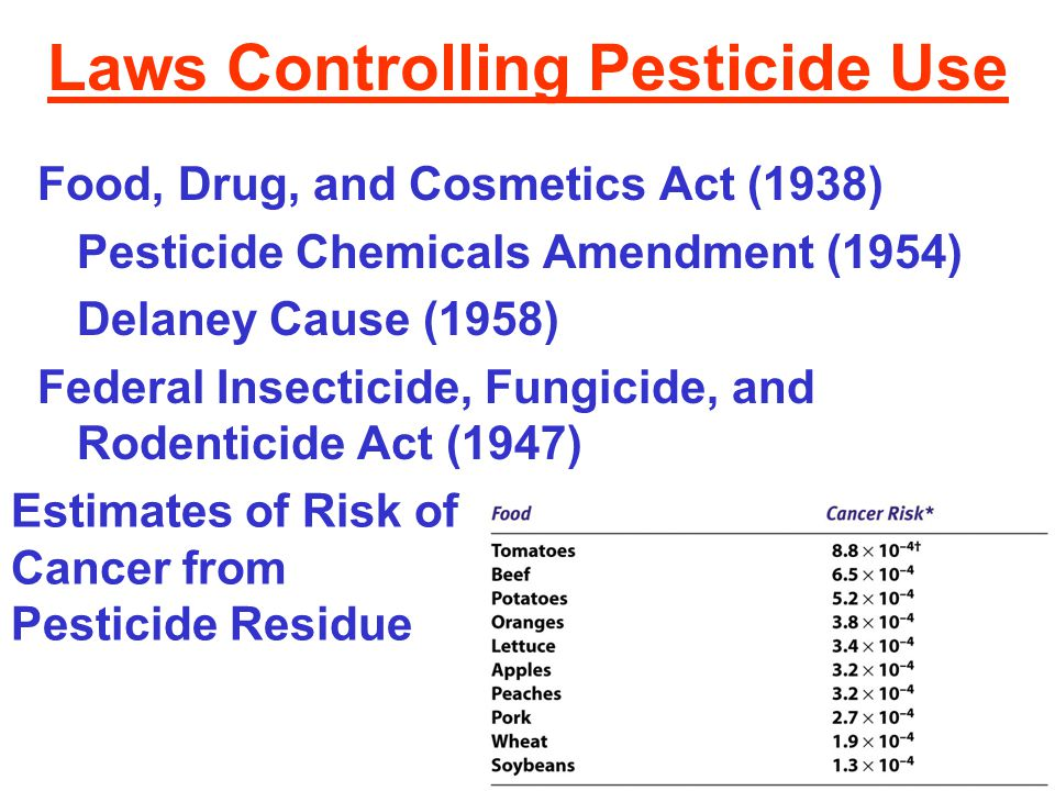 Laws Controlling Pesticide Use Food, Drug, and Cosmetics Act (1938) Pesticide Chemicals Amendment (1954) Delaney Cause (1958) Federal Insecticide, Fungicide, and Rodenticide Act (1947) Estimates of Risk of Cancer from Pesticide Residue