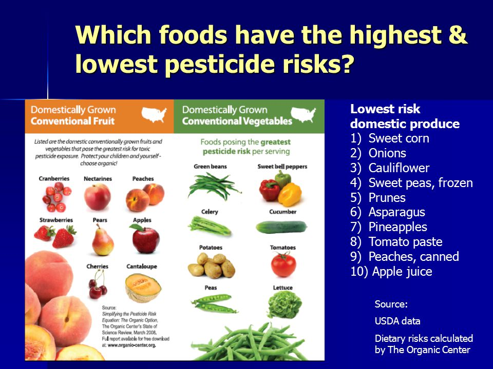 Source: USDA data Dietary risks calculated by The Organic Center Which foods have the highest & lowest pesticide risks.