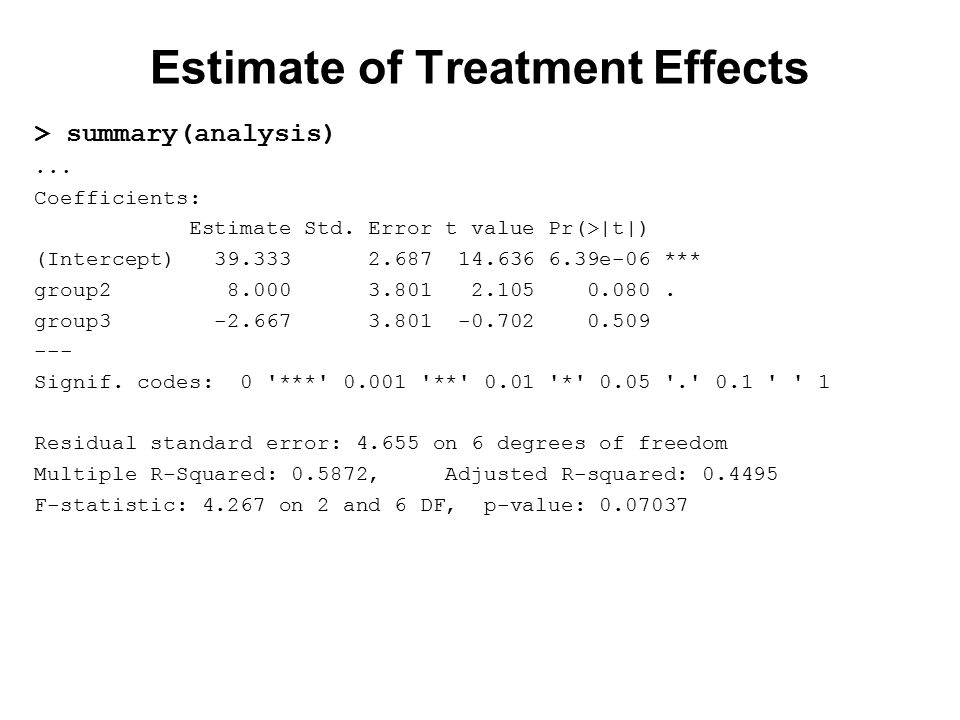 Estimate of Treatment Effects > summary(analysis)...