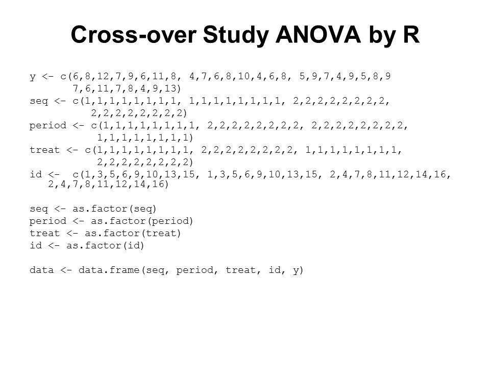 Cross-over Study ANOVA by R y <- c(6,8,12,7,9,6,11,8, 4,7,6,8,10,4,6,8, 5,9,7,4,9,5,8,9 7,6,11,7,8,4,9,13) seq <- c(1,1,1,1,1,1,1,1, 1,1,1,1,1,1,1,1, 2,2,2,2,2,2,2,2, 2,2,2,2,2,2,2,2) period <- c(1,1,1,1,1,1,1,1, 2,2,2,2,2,2,2,2, 2,2,2,2,2,2,2,2, 1,1,1,1,1,1,1,1) treat <- c(1,1,1,1,1,1,1,1, 2,2,2,2,2,2,2,2, 1,1,1,1,1,1,1,1, 2,2,2,2,2,2,2,2) id <- c(1,3,5,6,9,10,13,15, 1,3,5,6,9,10,13,15, 2,4,7,8,11,12,14,16, 2,4,7,8,11,12,14,16) seq <- as.factor(seq) period <- as.factor(period) treat <- as.factor(treat) id <- as.factor(id) data <- data.frame(seq, period, treat, id, y)