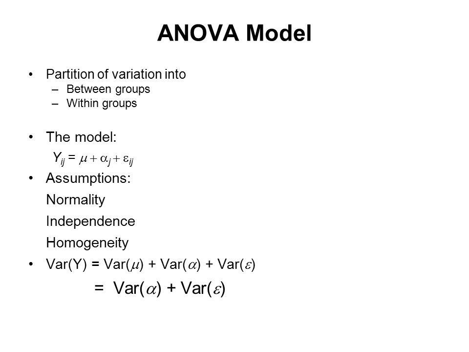 ANOVA Model Partition of variation into –Between groups –Within groups The model: Y ij =  j  ij Assumptions: Normality Independence Homogeneity Var(Y) = Var(  ) + Var(  ) + Var(  ) = Var(  ) + Var(  )