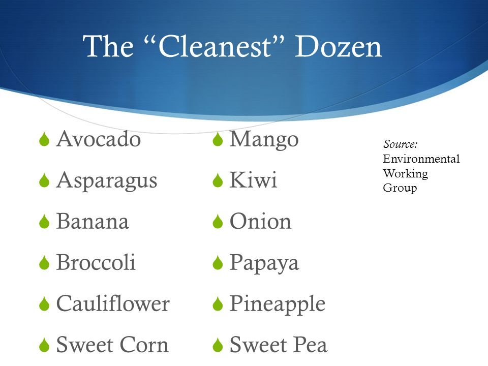 The Cleanest Dozen  Avocado  Asparagus  Banana  Broccoli  Cauliflower  Sweet Corn  Mango  Kiwi  Onion  Papaya  Pineapple  Sweet Pea Source: Environmental Working Group