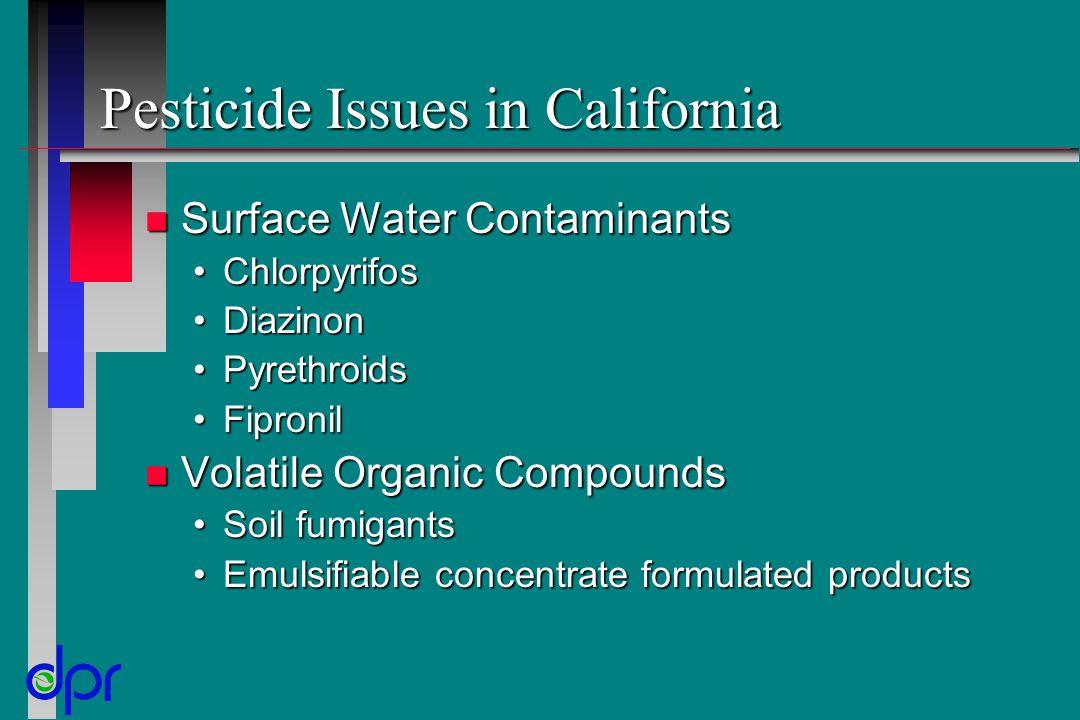 Pesticide Issues in California n Surface Water Contaminants ChlorpyrifosChlorpyrifos DiazinonDiazinon PyrethroidsPyrethroids FipronilFipronil n Volati