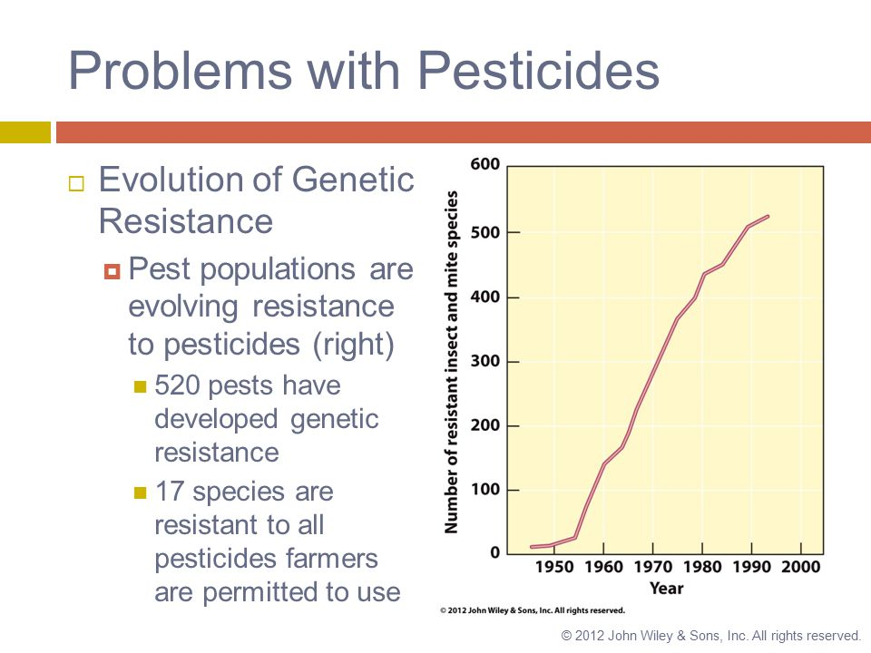 Problems with Pesticides  Evolution of Genetic Resistance  Pest populations are evolving resistance to pesticides (right) 520 pests have developed genetic resistance 17 species are resistant to all pesticides farmers are permitted to use © 2012 John Wiley & Sons, Inc.