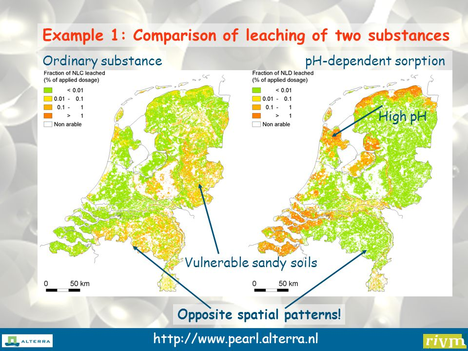 http://www.pearl.alterra.nl Example 1: Comparison of leaching of two substances High pH Vulnerable sandy soils Ordinary substancepH-dependent sorption Opposite spatial patterns!