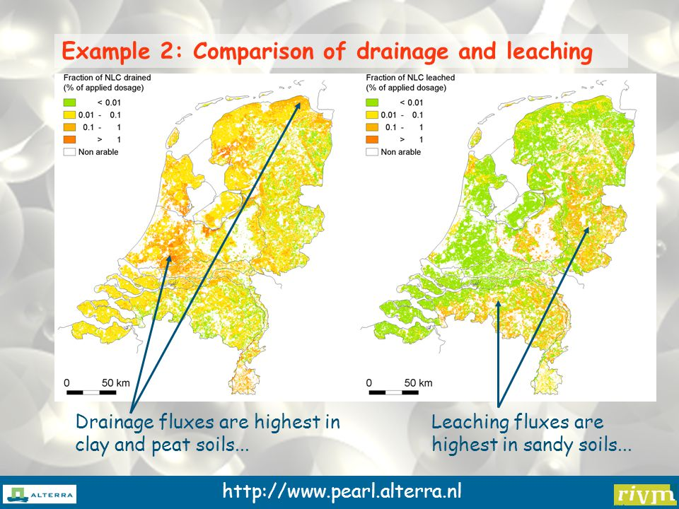 http://www.pearl.alterra.nl Example 2: Comparison of drainage and leaching Drainage fluxes are highest in clay and peat soils...