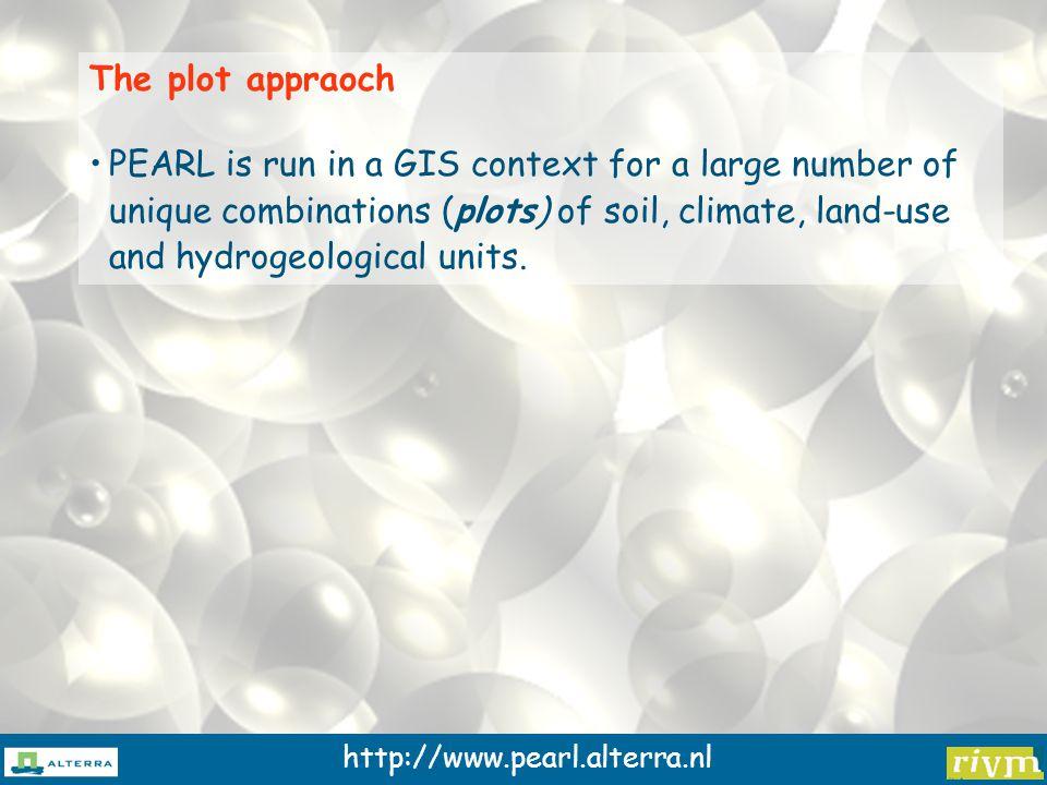 http://www.pearl.alterra.nl The GeoPEARL database