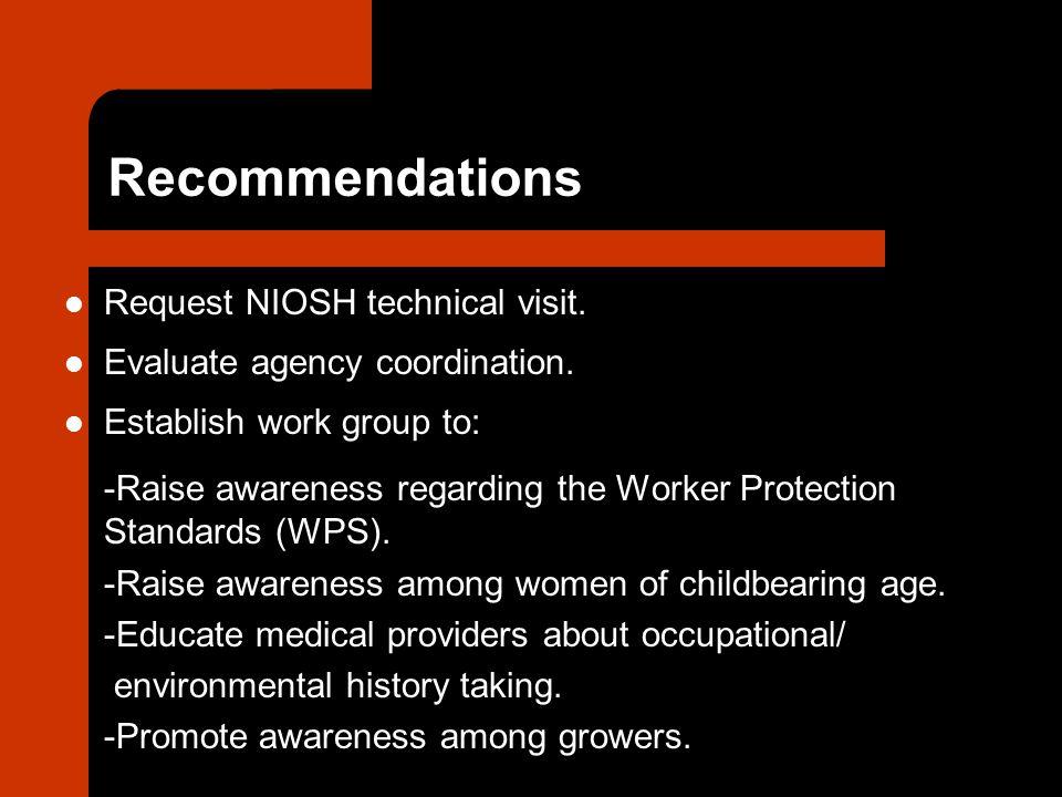 Recommendations Request NIOSH technical visit. Evaluate agency coordination.