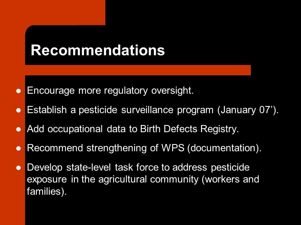 Recommendations Encourage more regulatory oversight.