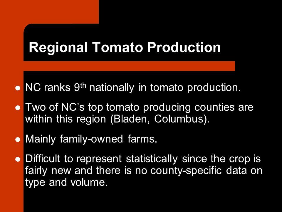 Regional Tomato Production NC ranks 9 th nationally in tomato production.
