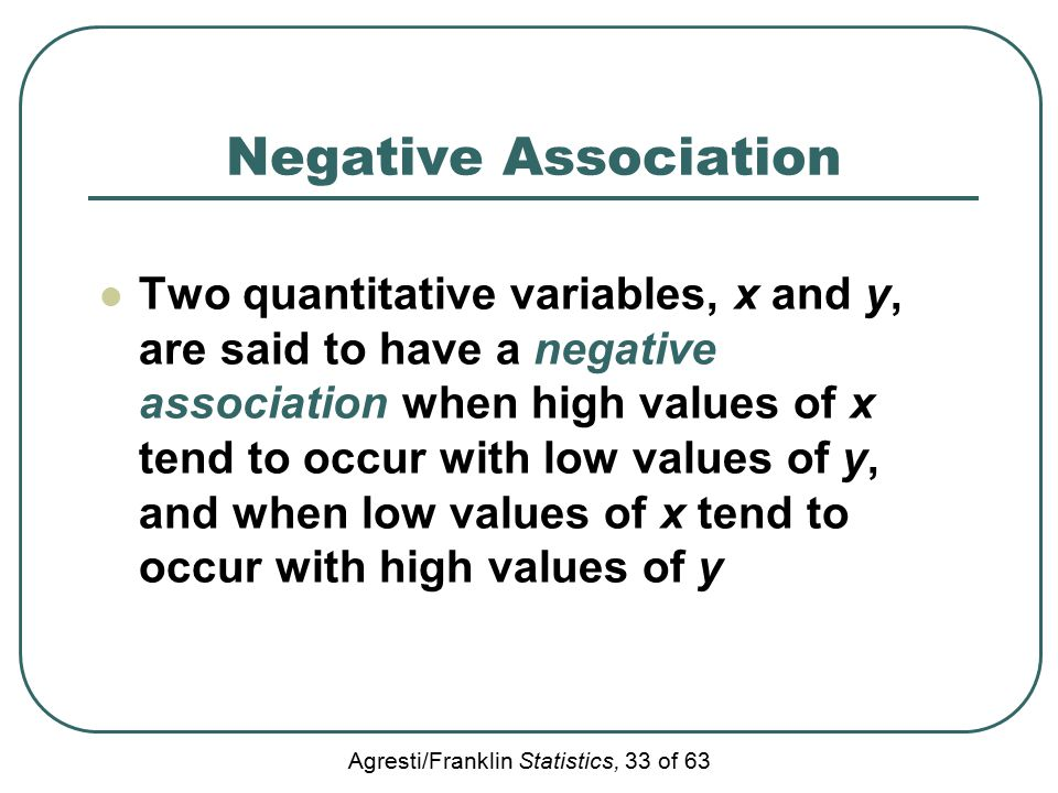 Agresti/Franklin Statistics, 33 of 63 Negative Association Two quantitative variables, x and y, are said to have a negative association when high valu