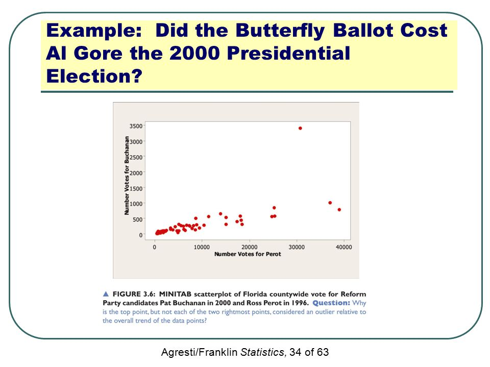 Agresti/Franklin Statistics, 34 of 63 Example: Did the Butterfly Ballot Cost Al Gore the 2000 Presidential Election