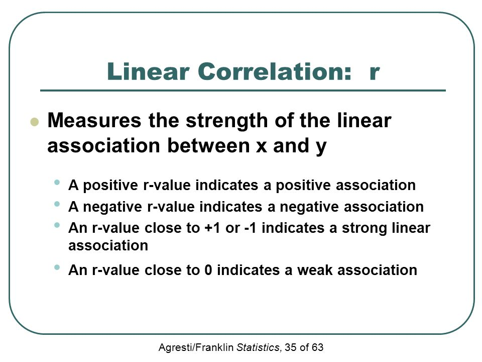 Agresti/Franklin Statistics, 35 of 63 Linear Correlation: r Measures the strength of the linear association between x and y A positive r-value indicat
