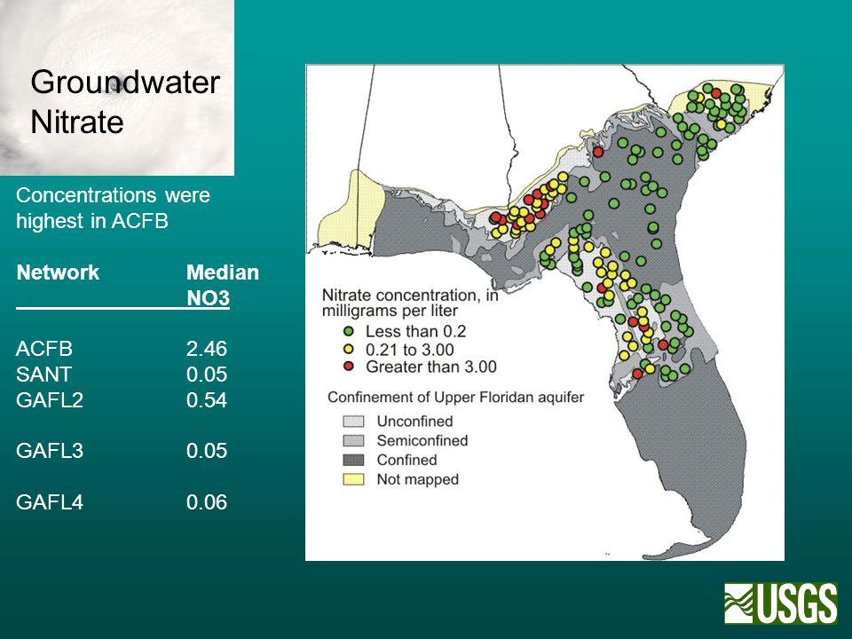 Concentrations were highest in ACFB NetworkMedian NO3 ACFB2.46 SANT0.05 GAFL20.54 GAFL30.05 GAFL40.06 Groundwater Nitrate