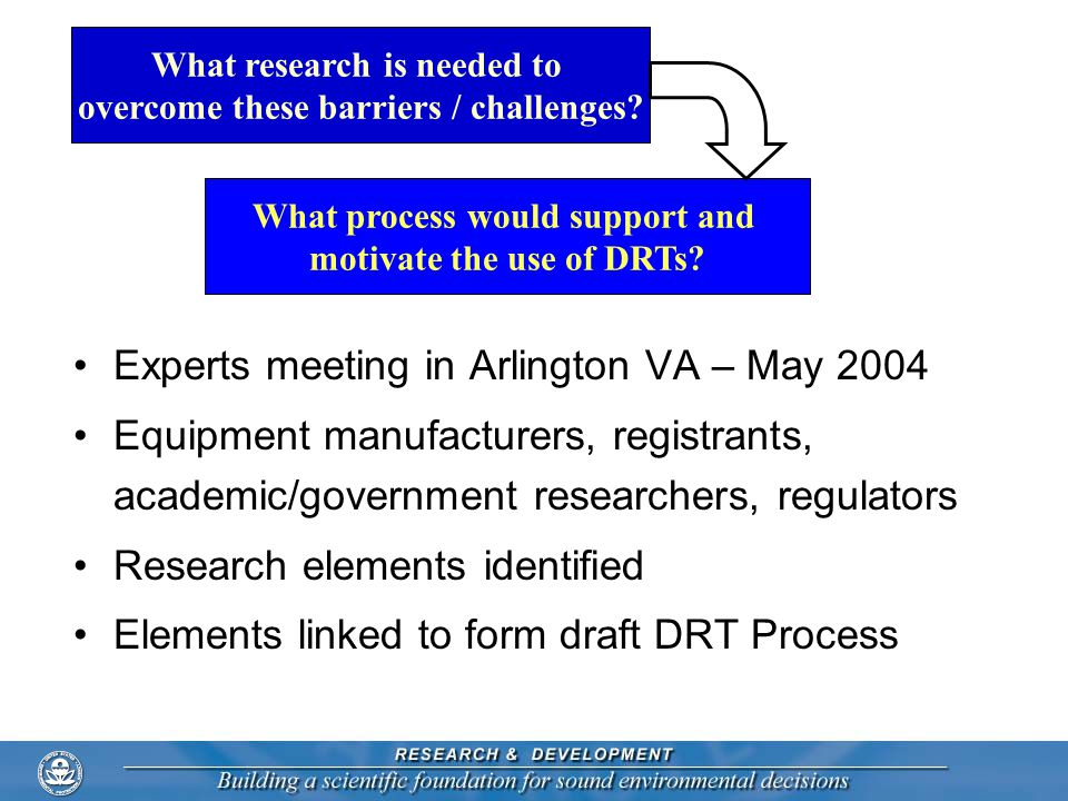 Experts meeting in Arlington VA – May 2004 Equipment manufacturers, registrants, academic/government researchers, regulators Research elements identified Elements linked to form draft DRT Process What research is needed to overcome these barriers / challenges.