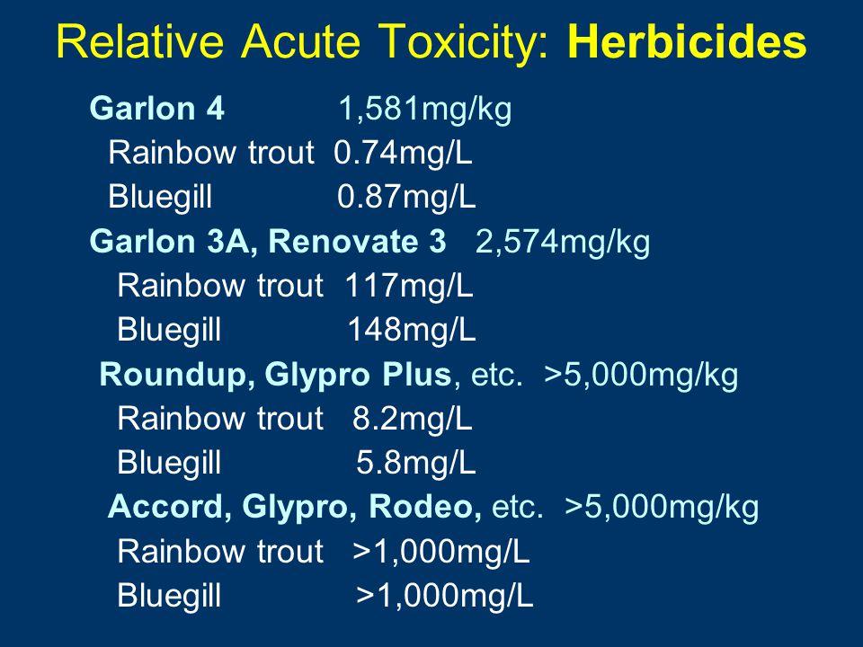 Relative Acute Toxicity: Herbicides Garlon 4 1,581mg/kg Rainbow trout 0.74mg/L Bluegill 0.87mg/L Garlon 3A, Renovate 3 2,574mg/kg Rainbow trout 117mg/L Bluegill 148mg/L Roundup, Glypro Plus, etc.