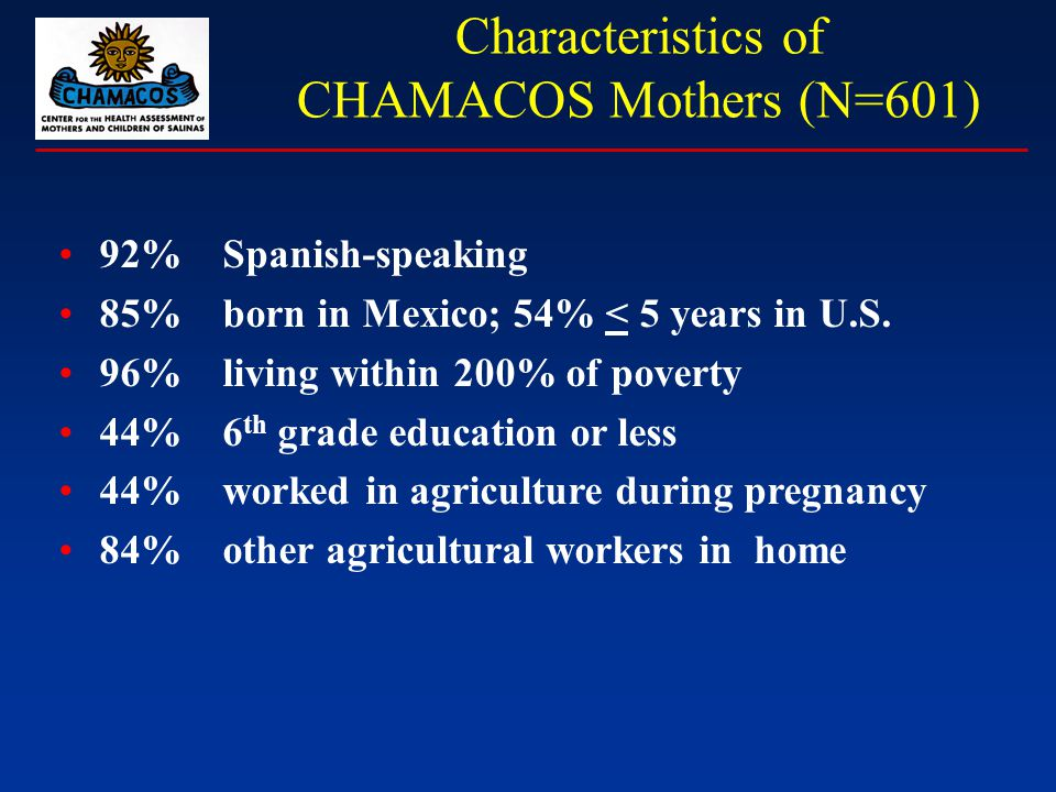 Characteristics of CHAMACOS Mothers (N=601) 92% Spanish-speaking 85% born in Mexico; 54% < 5 years in U.S.