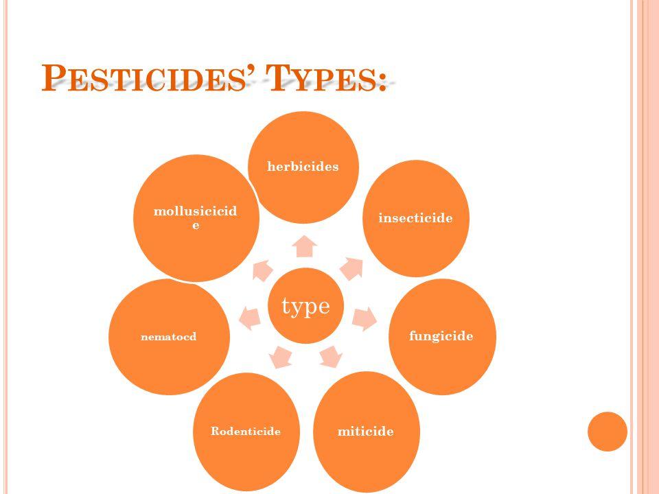 P ESTICIDES ' T YPES : type herbicides insecticide fungicide miticide Rodenticide nematocd mollusicicide