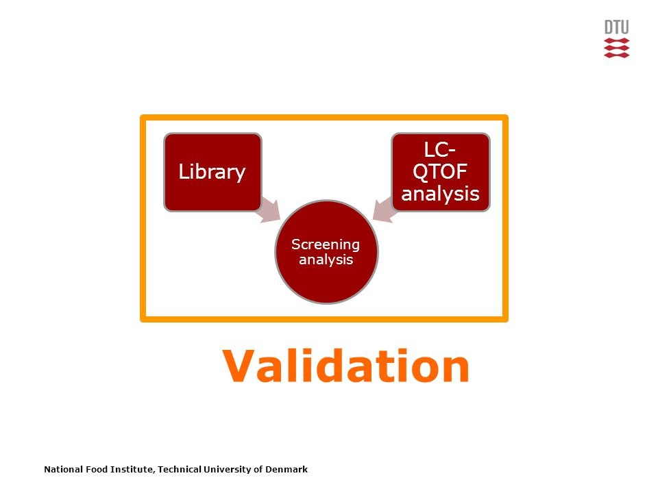 National Food Institute, Technical University of Denmark Screening analysis Library LC- QTOF analysis Validation