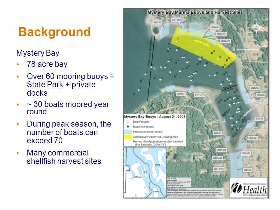 Background Mystery Bay 78 acre bay Over 60 mooring buoys + State Park + private docks ~ 30 boats moored year- round During peak season, the number of boats can exceed 70 Many commercial shellfish harvest sites
