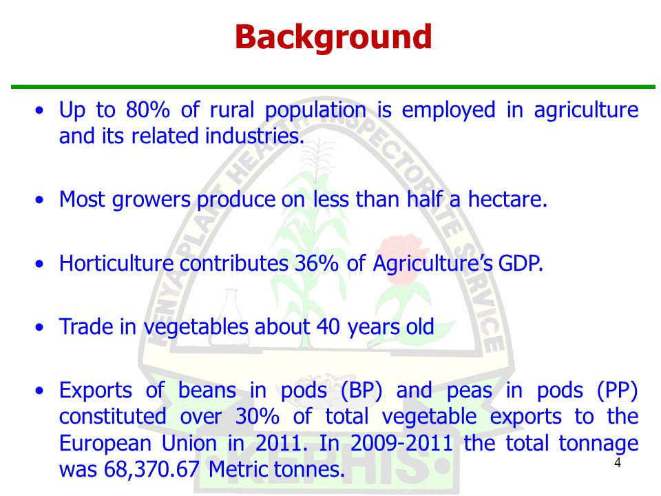 Background 4 Up to 80% of rural population is employed in agriculture and its related industries.