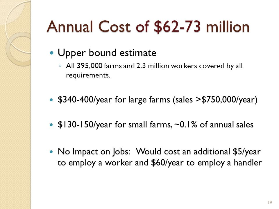 Annual Cost of $62-73 million Upper bound estimate ◦ All 395,000 farms and 2.3 million workers covered by all requirements.