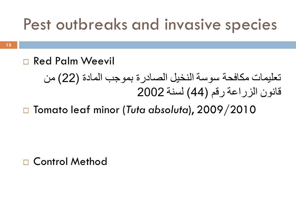Pest outbreaks and invasive species 13  Red Palm Weevil تعليمات مكافحة سوسة النخيل الصادرة بموجب المادة ( 22 ) من قانون الزراعة رقم ( 44 ) لسنة 2002