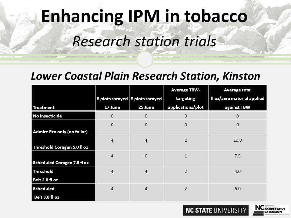 Enhancing IPM in tobacco Research station trials Treatment # plots sprayed 17 June # plots sprayed 25 June Average TBW- targeting applications/plot Av