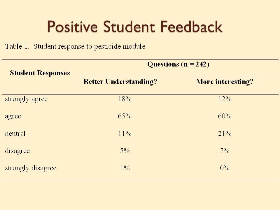 Positive Student Feedback