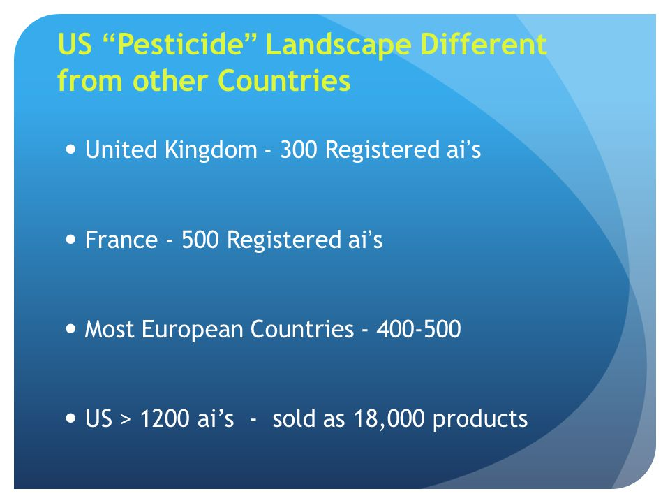 """US """"Pesticide"""" Landscape Different from other Countries United Kingdom - 300 Registered ai's France - 500 Registered ai's Most European Countries - 40"""