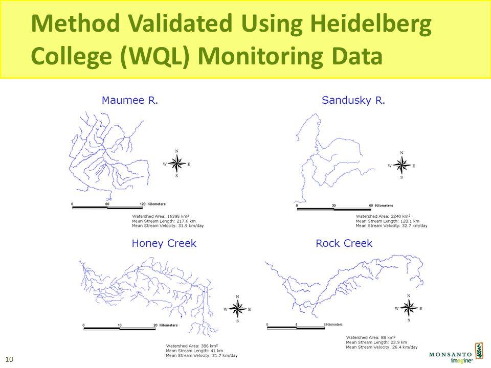 Method Validated Using Heidelberg College (WQL) Monitoring Data 10