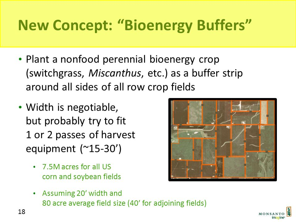 Plant a nonfood perennial bioenergy crop (switchgrass, Miscanthus, etc.) as a buffer strip around all sides of all row crop fields Width is negotiable